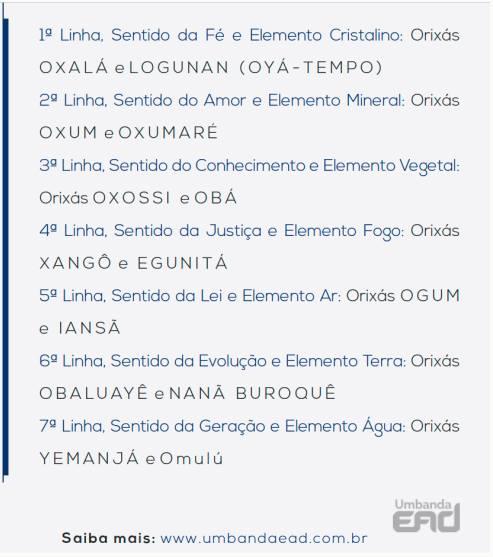 7linhas_umbanda_ok